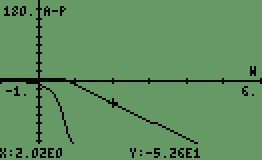 Punto X=2.02